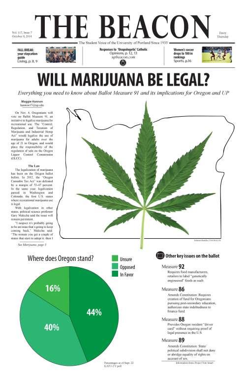 marijuana eletion